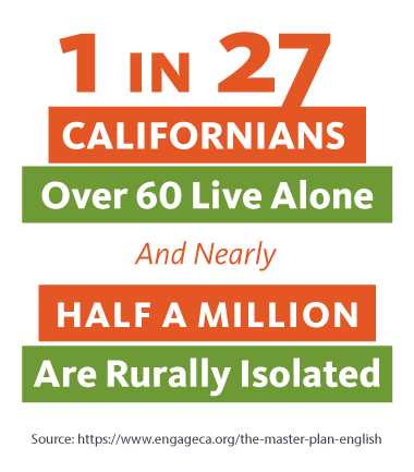 1 in 27 Californians over 60 Live along and nearly half a million are rurally isolated