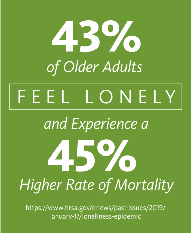 43% of Older Adults Feel Lonely and Experience a 45% higher rate of mortality as a result.