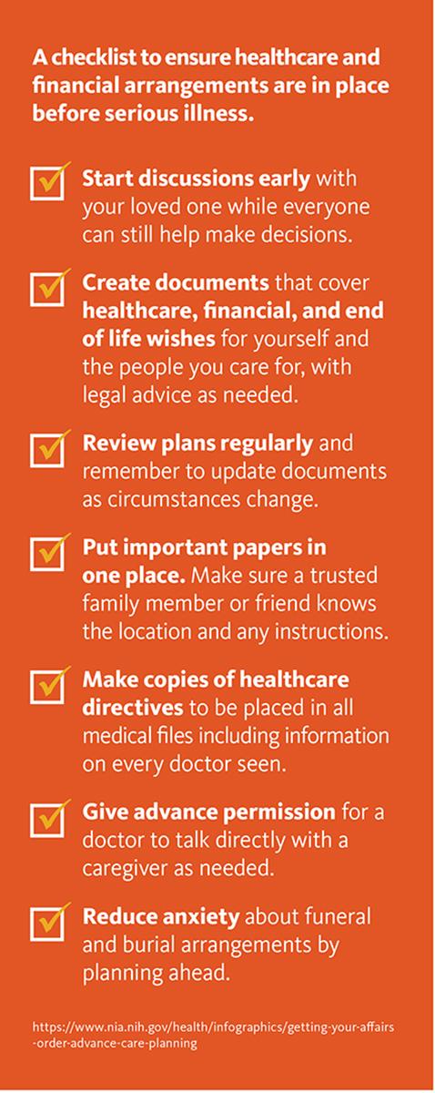 Advance Care Planning Amid COVID-19 - Checklist